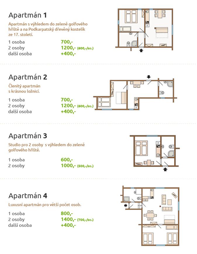 Ceník ubytování - Cedrový Penzion